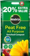 Miracle-Gro All Purpose Peat Free Compost - 10L